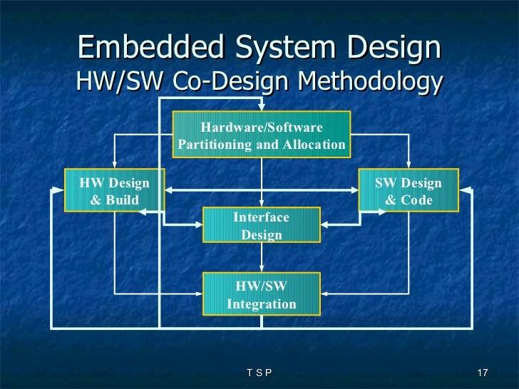Embedded System Design Vahid Givargis Pdf File