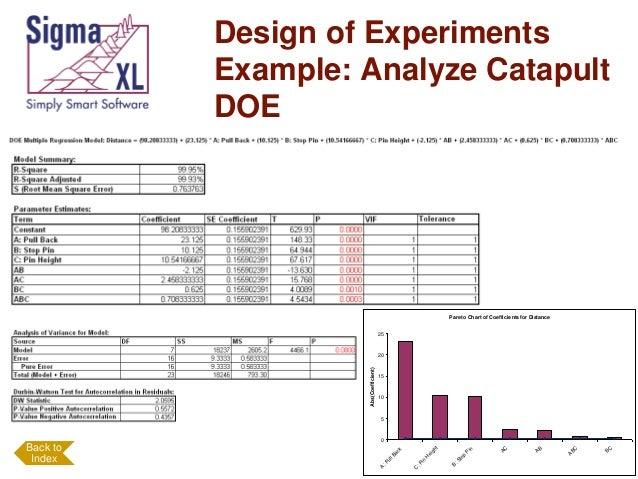 Residual Value Calculator >> Design of experiments