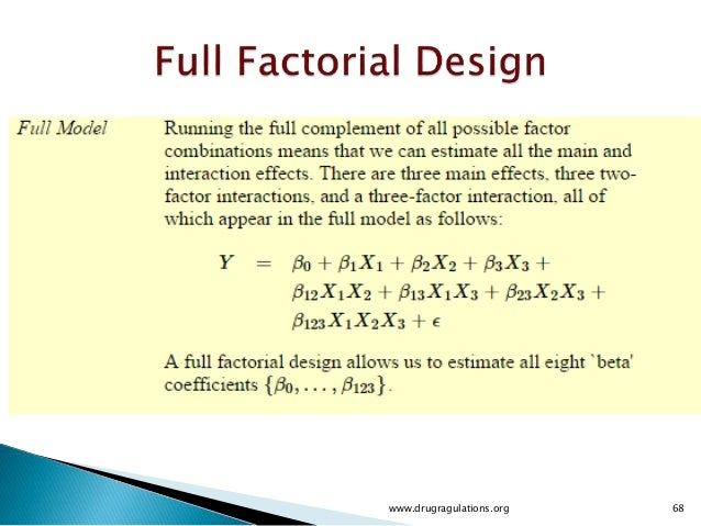 Pharmaceutical Design of Experiments for Beginners