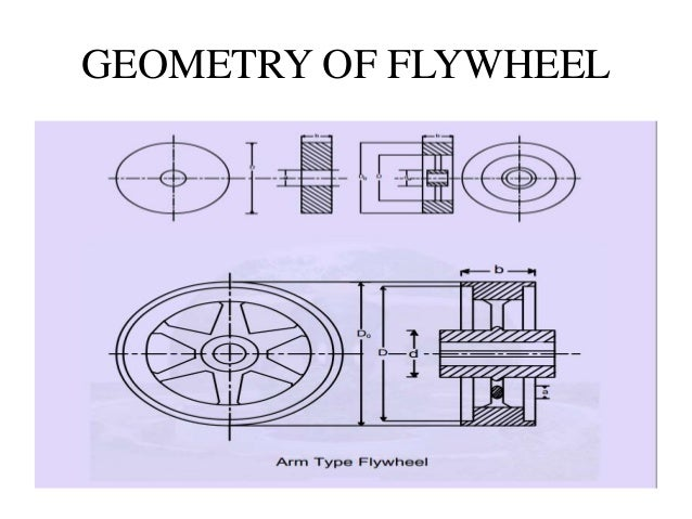 flywheel design How a flywheel works  new york engineering grad brings hybrid technology to bike design  free energy_ recycling 2 motors with flywheel self running generator 100% new technology .