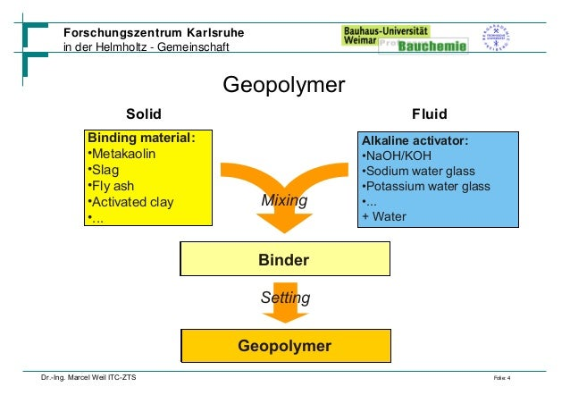 how to make geopolymer concrete