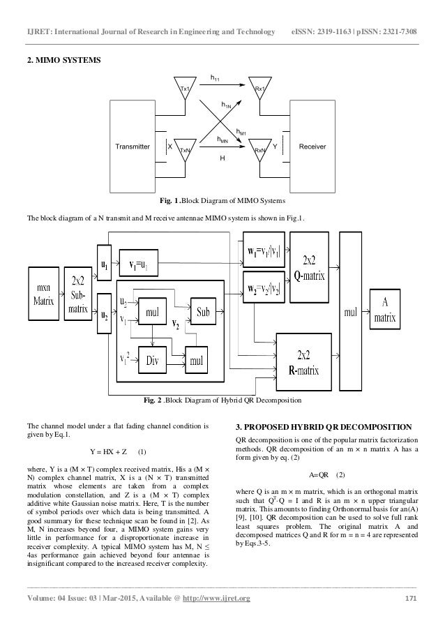 Architecture Design Matrix