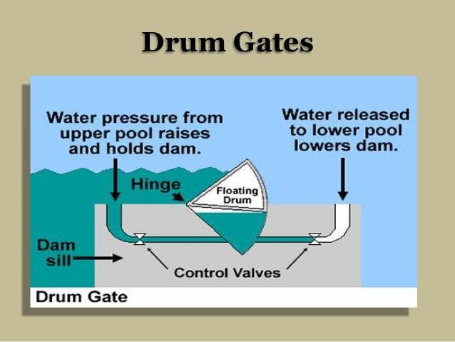 Drum Gates