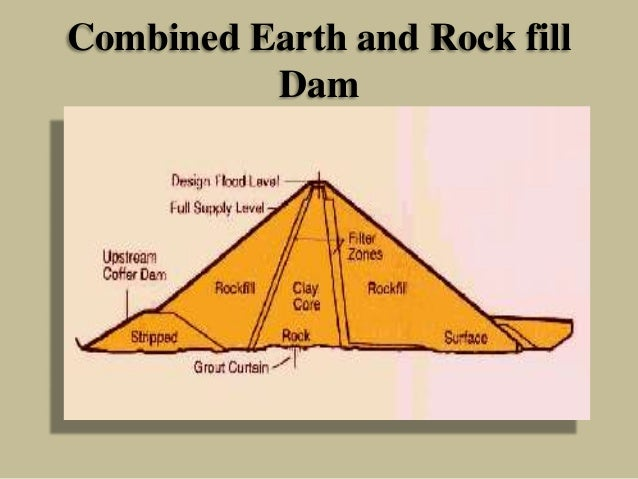 Combined Earth and Rock fill Dam