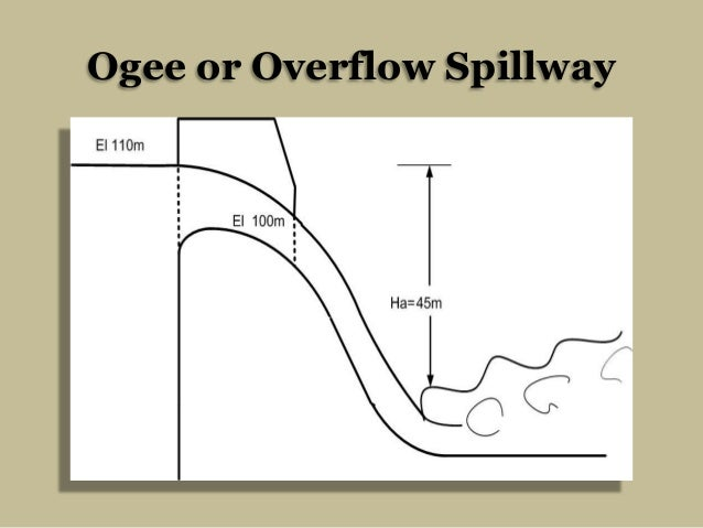 Ogee or Overflow Spillway