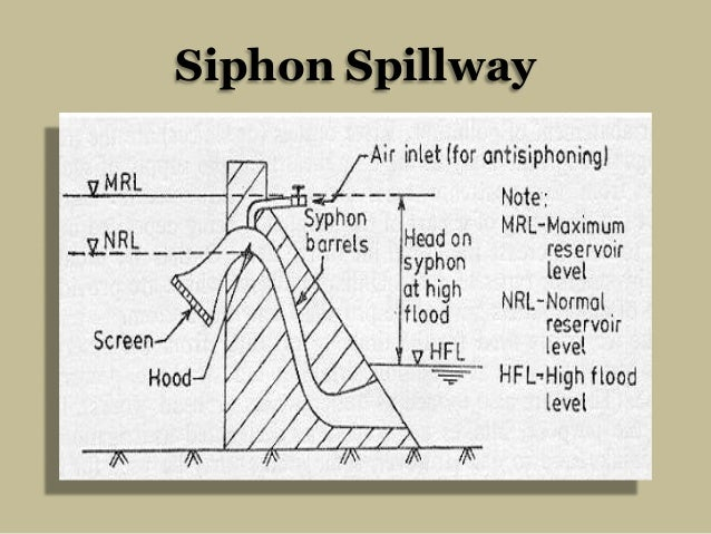 Siphon Spillway