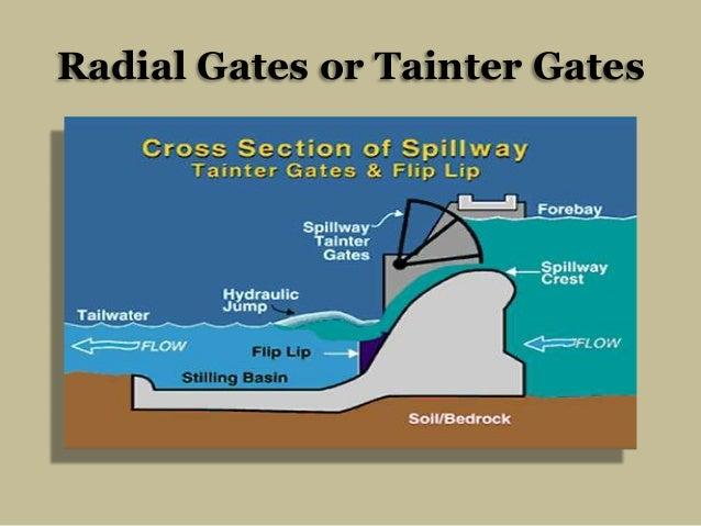 Radial Gates or Tainter Gates