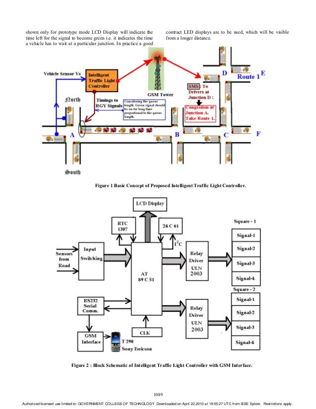 Design of intelligent traffic light controller using gsm & embedded s…