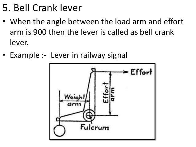 Bell Crank Lever Design : Design of lever machine industrial drafting