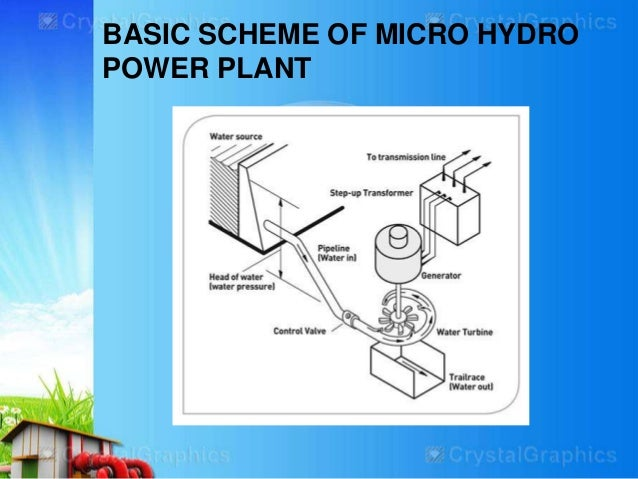 micro hydro power plant thesis Hydroelectric power comes from flowing water winter and spring runoff from mountain streams and clear lakes water, when it is falling by the force of gravity, can be used to turn  and modern technologies require vast amounts of electricity for creating, building, and expanding in the 1920's, hydroelectric plants supplied as much as 40 percent.