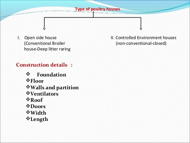 Design of poultry houses