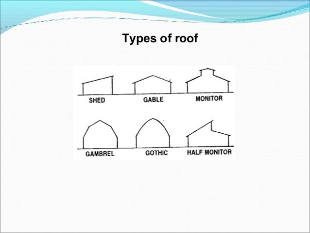 Roof styles names s le drawing of the position name and for Roof type names
