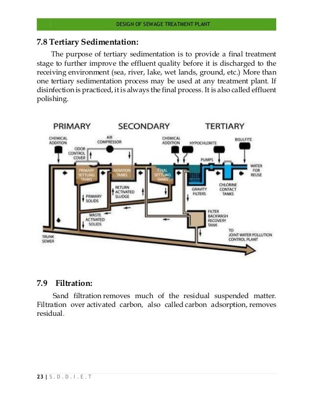 DESIGN OF SEWAGE TREATMENT PLANT 23   S . D . D . I . E . T 7.8 Tertiary Sedimentation: The purpose of tertiary sedimentat...
