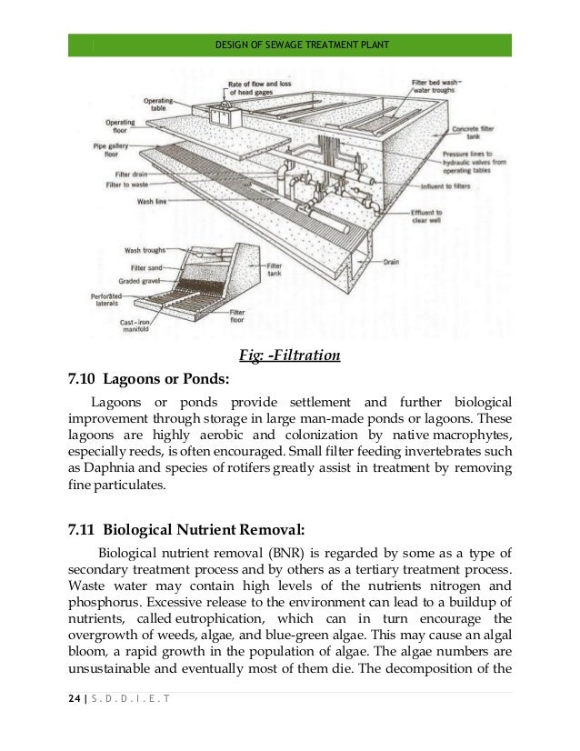 DESIGN OF SEWAGE TREATMENT PLANT 24   S . D . D . I . E . T Fig: -Filtration 7.10 Lagoons or Ponds: Lagoons or ponds provi...