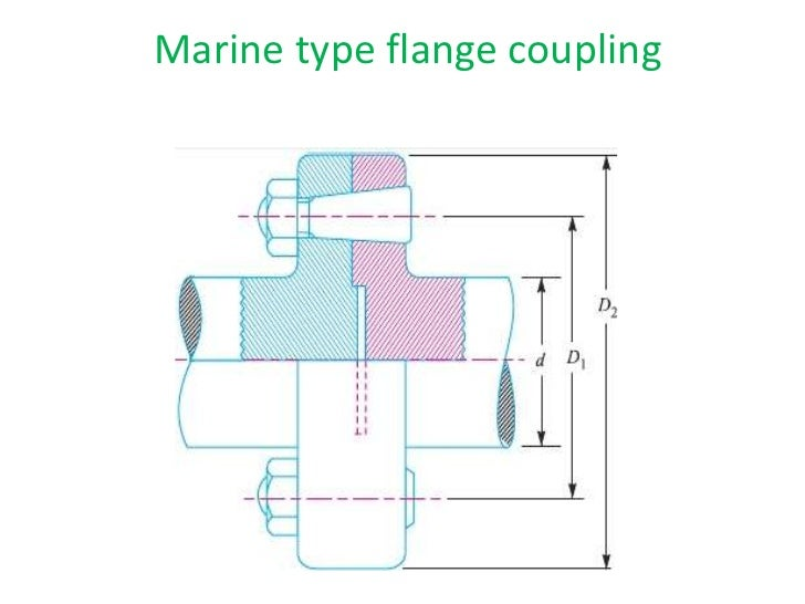 Design of shafts couplings ppt