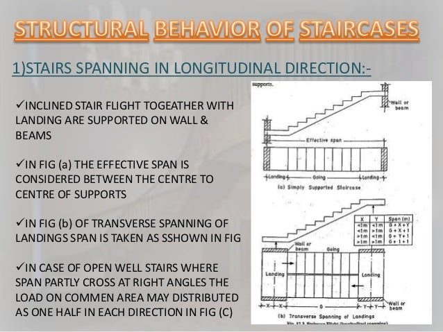 how to change staircase direction