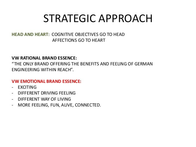 Design of Strategies of communications