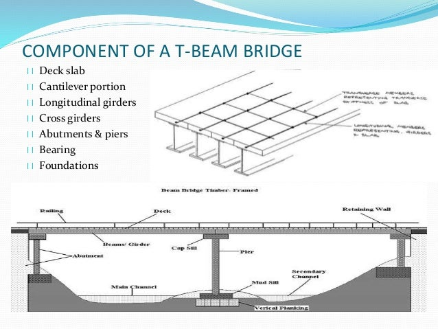Bridge Deck Diagrams Schematic Diagram Data