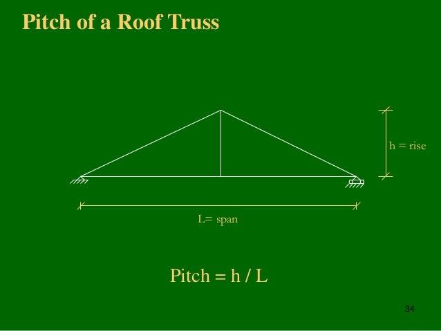 Wonderful Pitch Of A Roof Truss Lu003d Span H U003d Rise Pitch U003d H / L 34 ...