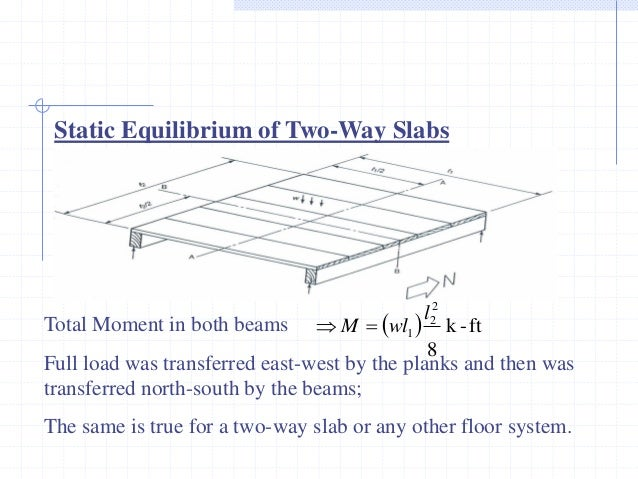Design of two way slabs(d d m )