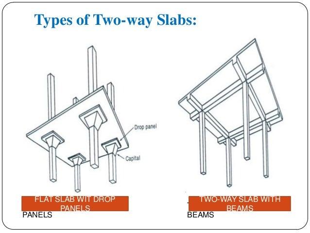 Design Of Two Way Slab