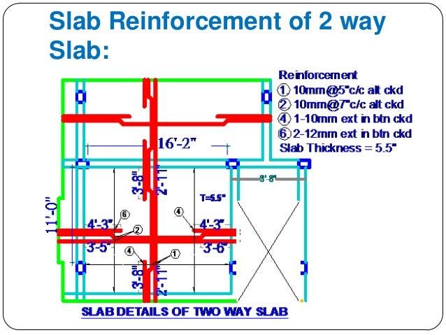 2 WAY SLAB DESIGN EXAMPLE EPUB DOWNLOAD