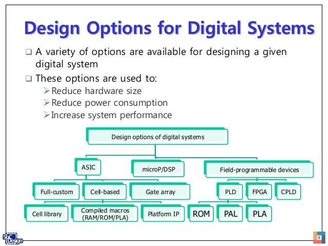 Design Options For Digital Systems