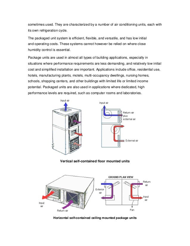 Design Options For Hvac Distribution Systems
