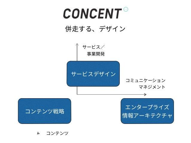 デザインする組織、組織のデザイン Slide 2