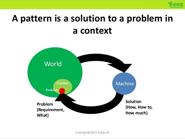 A pattern is a solution to a recurring problem in a context. Copyright@2013 Teddysoft