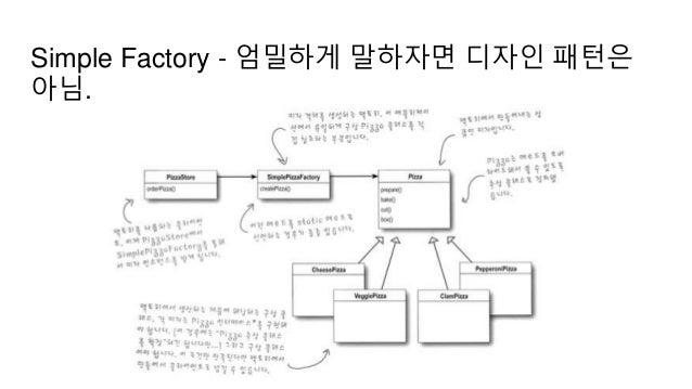 Simple Factory - 엄밀하게 말하자면 디자인 패턴은 아님.