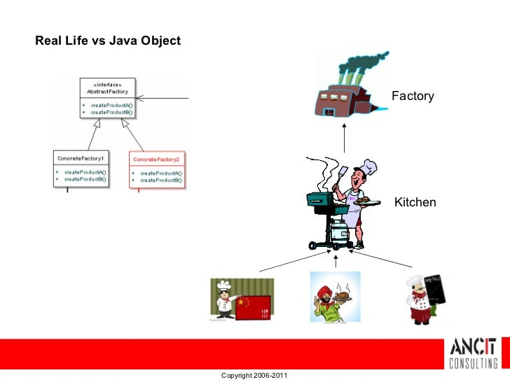 Abstract Factory Design Pattern In Java Ppt - efcaviation.com