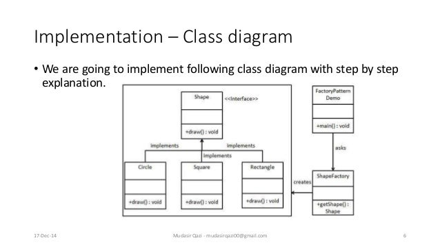 Design Pattern - Factory Method Pattern
