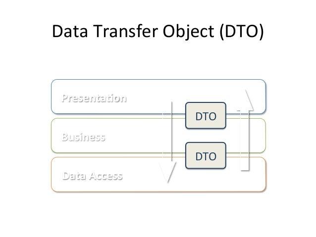 Data  Transfer  Object  (DTO)   CaraAeris<che   • Il  DTO  è  un  ogge4o  dotato  di  cara4erisAc...