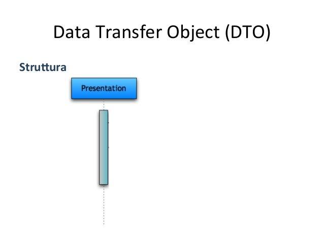 Data  Transfer  Object  (DTO)   Esempio:  interazione  con  server  mediante  DTO