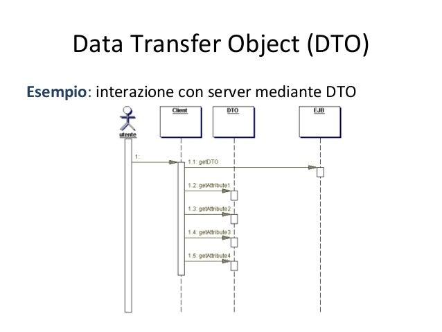 Data  Transfer  Object  (DTO)   Implementazione   • Vi  sono  due  approcci  base  per  la  costr...