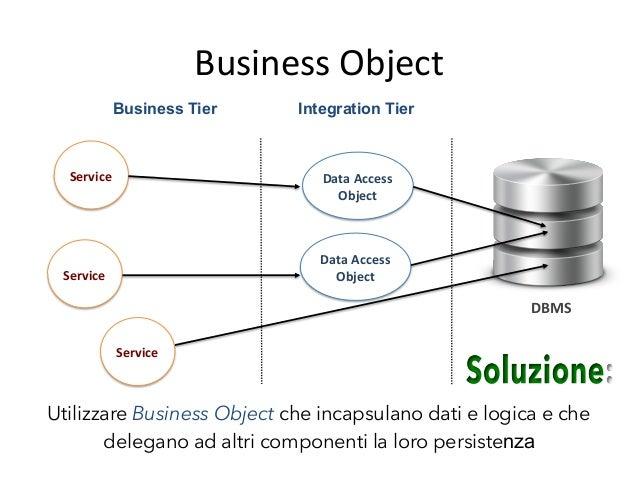 Business  Object   Soluzione   • Viene  creato  un  layer  di  Business  Object  che  rappresentano...