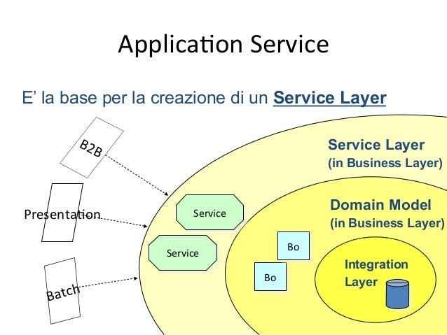 Service  Locator     L'accesso  ai  componenA  di  business  può   essere  complesso   Client   Ej...