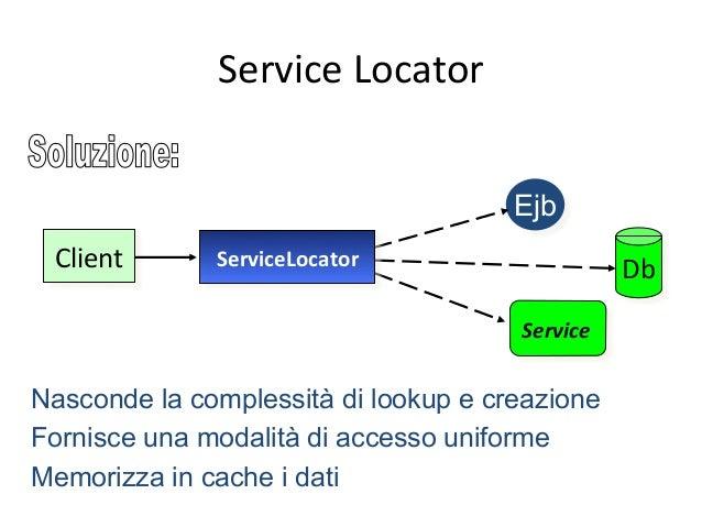Business  Delegate     Quando  accedo  ad  un  client  ad  un  servizio  remoto  (Ejb,   Jms)  ...