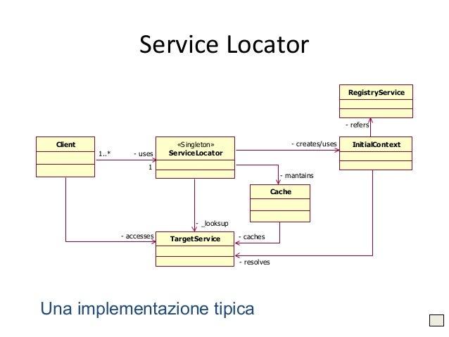 Business  Delegate     Un  Business  Delegate  incapsula  l'accesso  ad  un  servizio   remoto,  n...