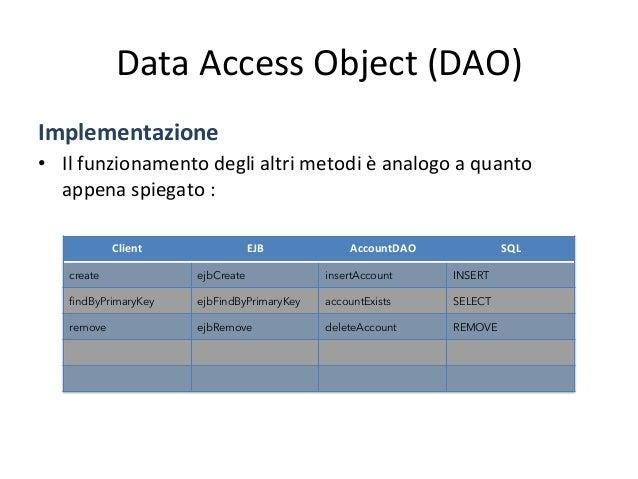 Data  Access  Object  (DAO)   Un  caso  d'uso   • Il  pa4ern  DAO  si  inserisce  in  quei  c...