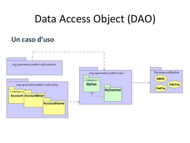 Data  Access  Object     Nelle  applicazioni  J2ee  è  spesso  necessario  integrare  o  migrare ...