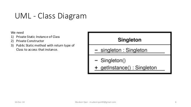Design Pattern Singleton Pattern Simple Singleton Pattern C
