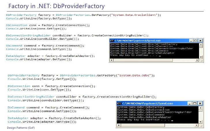 Design patterns in. Net.