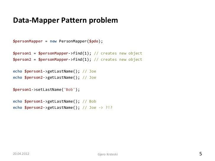 Data Mapper Design Pattern