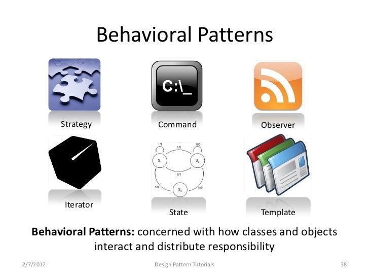 Behavioral Patterns Pattern Design Inspiration Behavioral Cool Behavioral Patterns