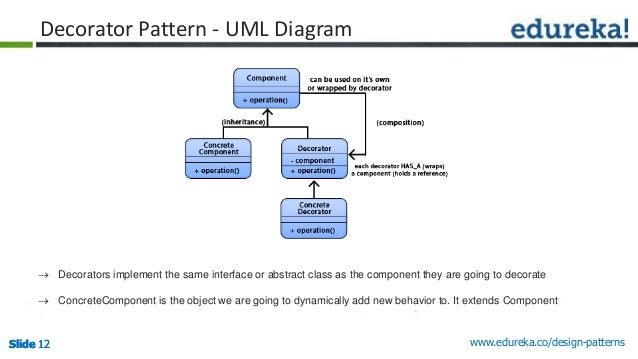 Design patterns the ultimate blueprint for software decorate different objects 12 malvernweather Images