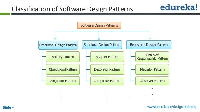 software architecture design patterns pdf