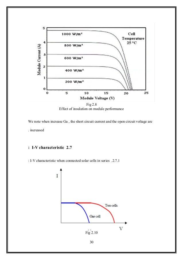 design photovoltaic system