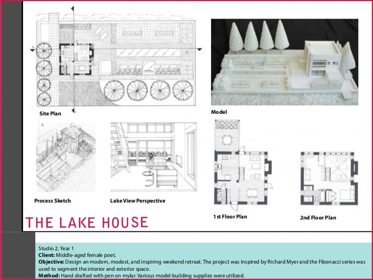 Site Plan Model Process Sketch Lake View Perspective 1st Floor 2nd PlanTHE LAKE HOUSE Studio 2 Year 1 Client Middle Aged Female